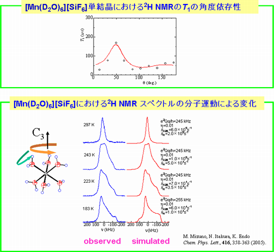 常磁性物質における 2 H MAS-NMR ...